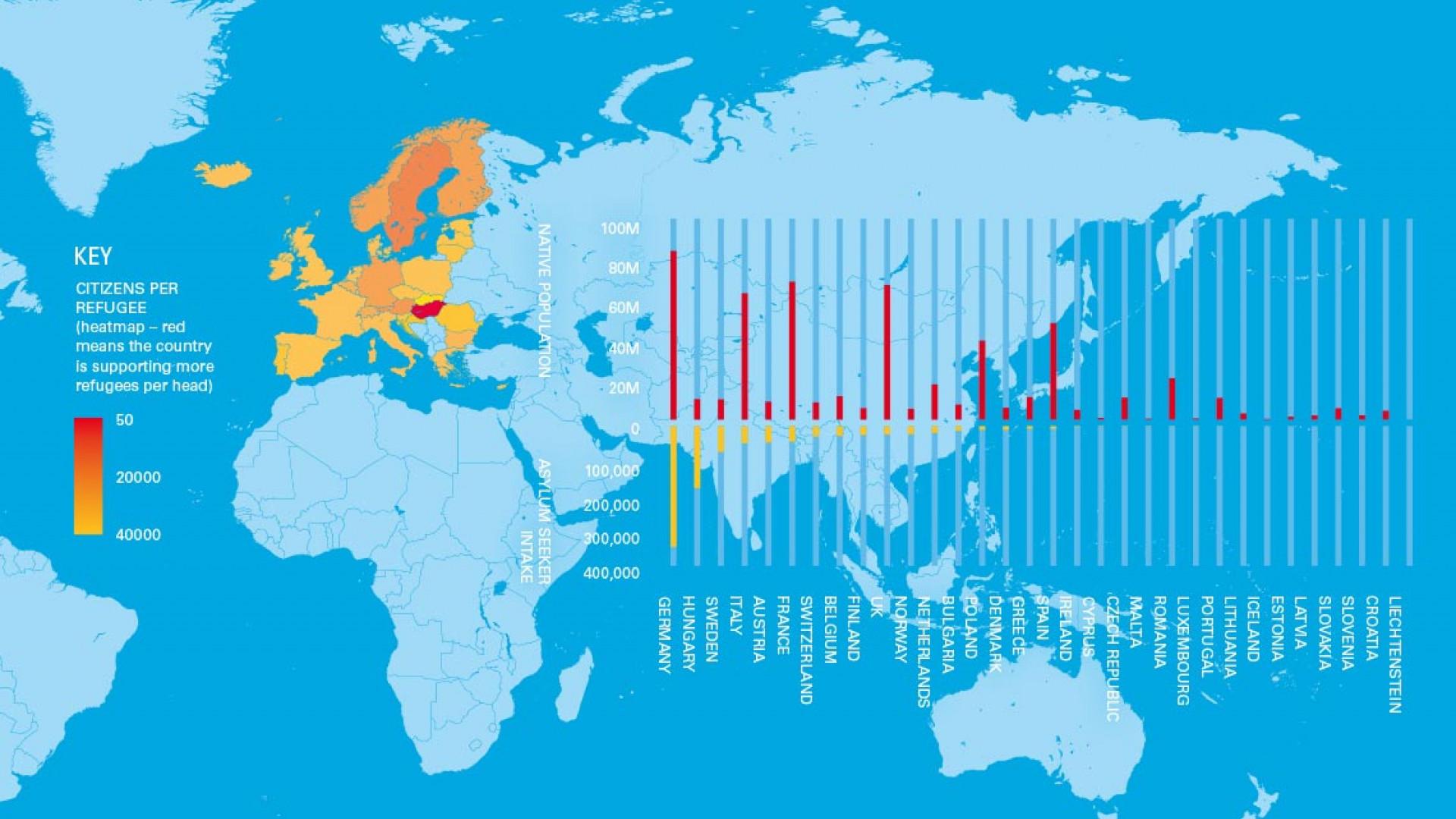 EU and Schengen area countries new asylum applications 2015