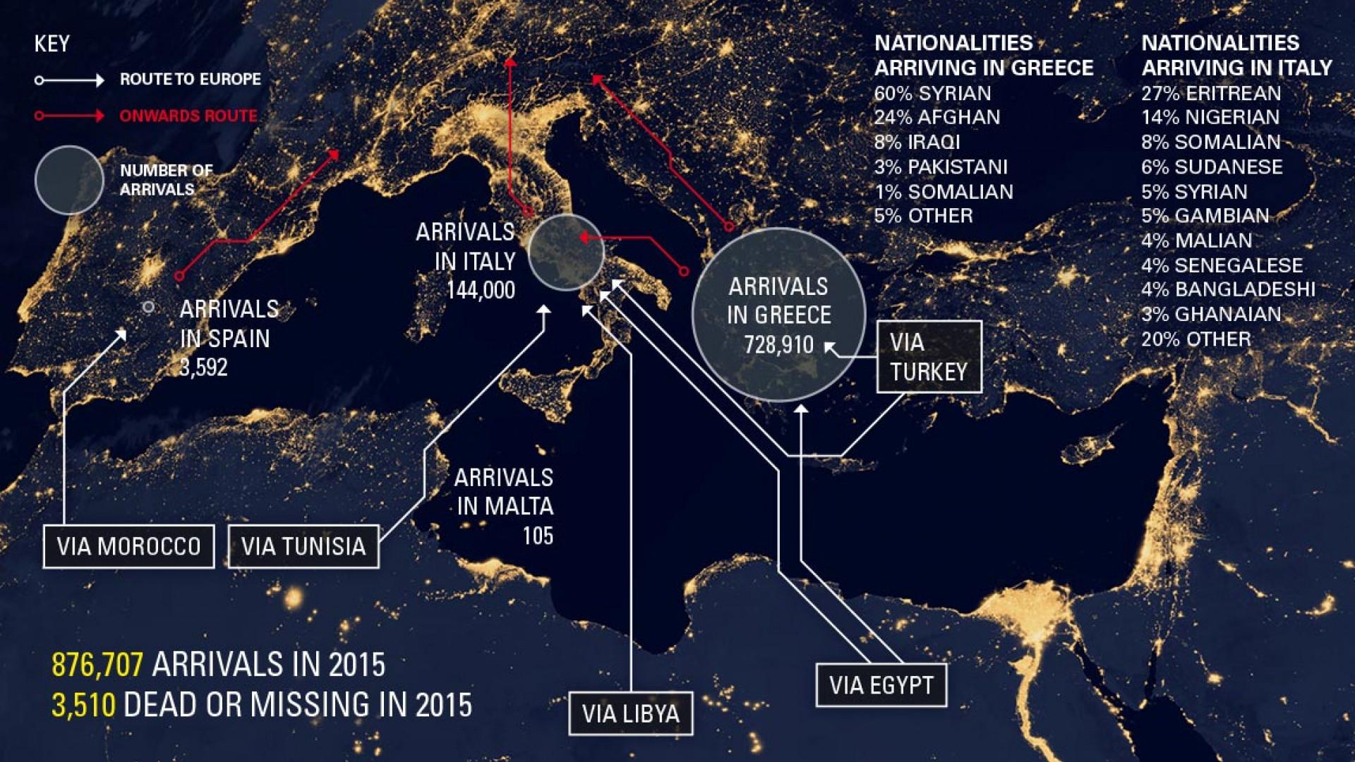 Mediterranean Refugee crisis 2015