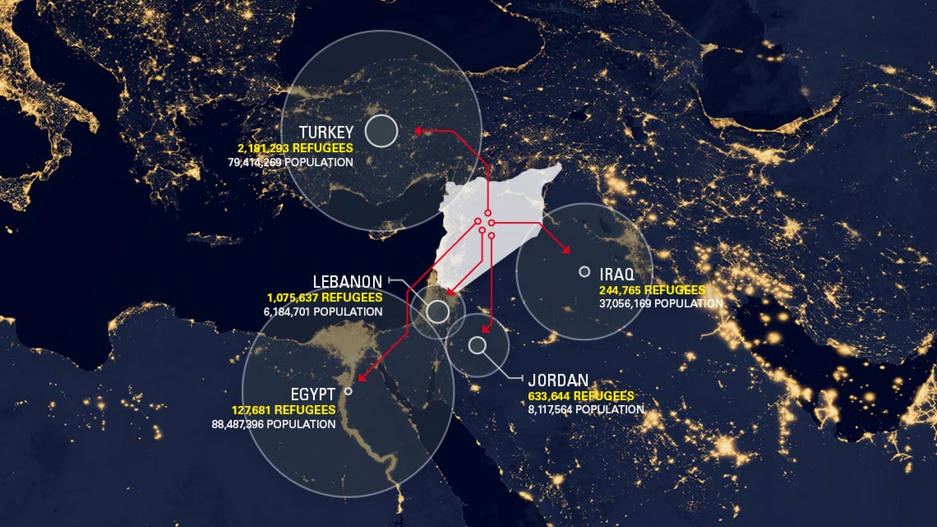 Regional refugees from the Syrian war